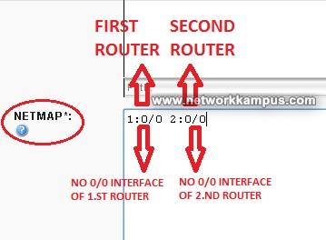 ou'da laboratuvar ortamı kurmak iki router oluşturma ve birbirine bağlama netmap