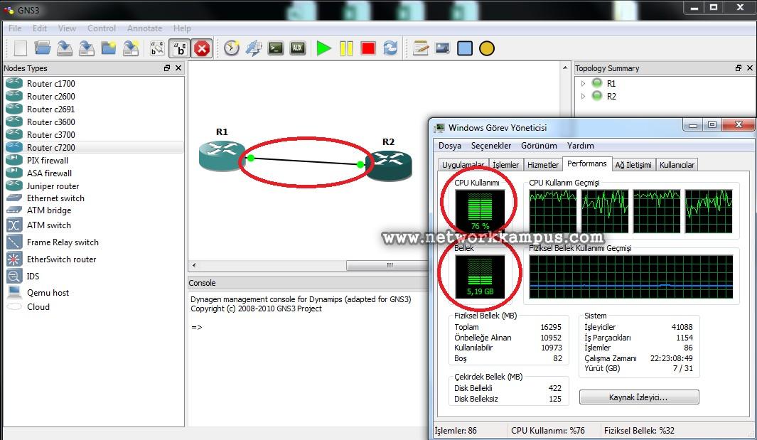 gns3'te laboratuvar ortamı kurmak CPU ve RAM kullanımı