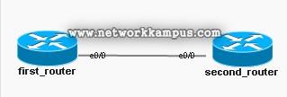 network cihazlarına isim vermek basit bir topoloji oluşturmak