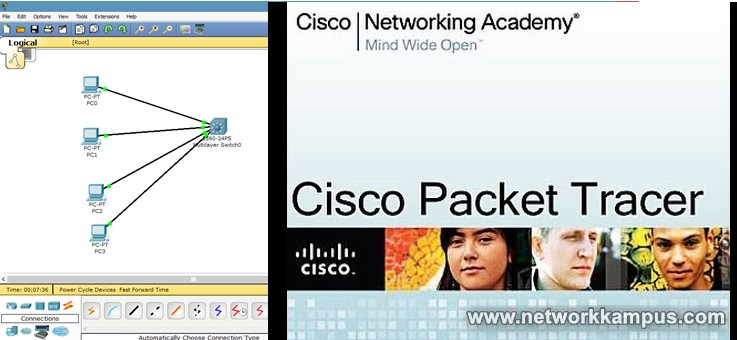network laboratuvar ortamları cisco packet tracer