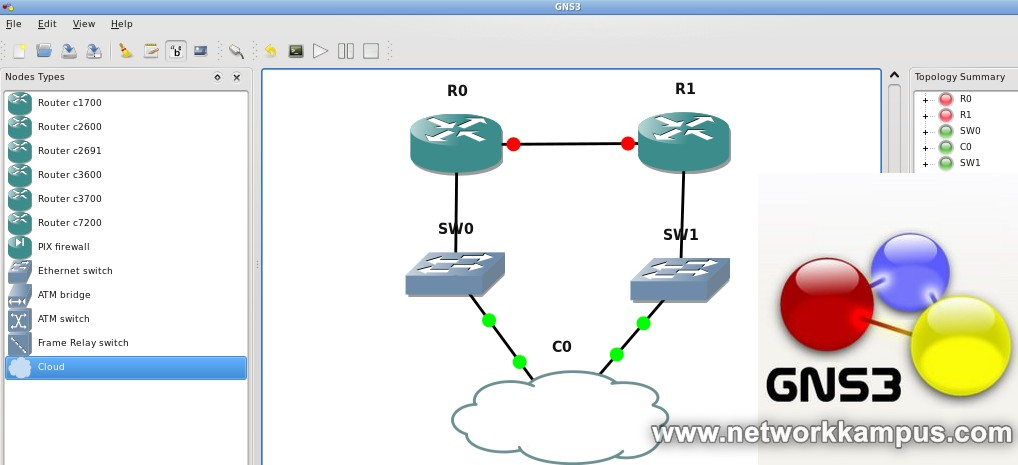 network laboratuvar ortamları gns3