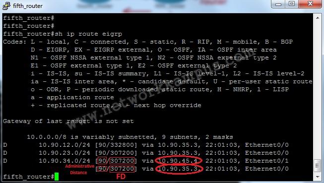 eigrp beşinci router route tablosu