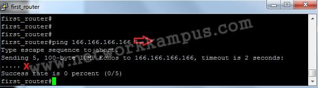 eigrp redistribute altıncı router'ın loopback 0 interface erişim kontrolü, loopback interface nedir ne işe yarar