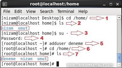 linux rhel centos red hat adduser komutu kullanımı kullanıcı eklemek örnek