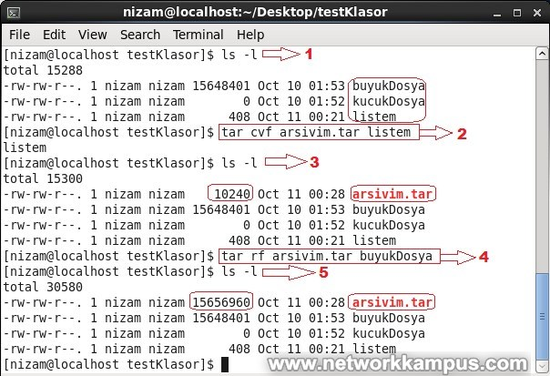 linux rhel centos red hat tar komutu arşivleme kullanımı örnek