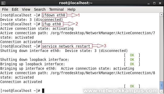 linux centos red hat rhel ifdown ifup service network restart komutları örnek