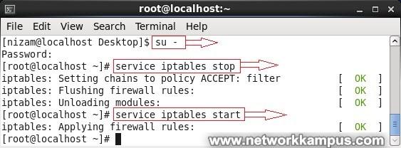 linux centos red hat rhel komut satırından firewall guvenlik duvari kapatmak acmak