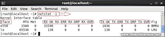linux centos red hat rhel netstat -i komutunun kullanımına ornek