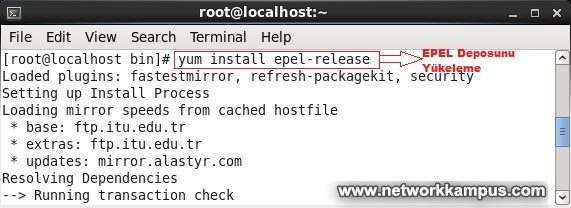 inux centos red hat rhel No package hping3 available.hatası cozumu
