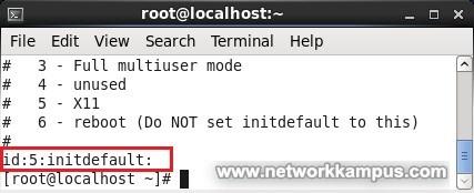 linux centos red hat rhel inittab dosyasi formati