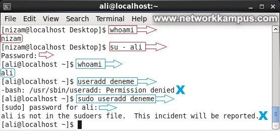 linux centos red hat rhel kullanıcı ekleme yetkisi yok