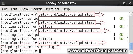 linux centos red hat rhel servisleri durdurma baslatma yeniden baslatma durumu
