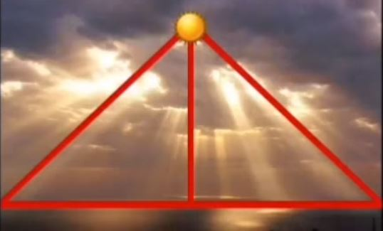 güneşin mesafesi