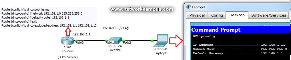 packet tracer dhcp router kurma