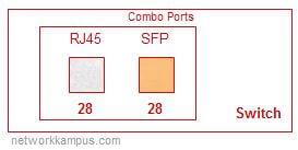 combo port nedir ne işe yarar