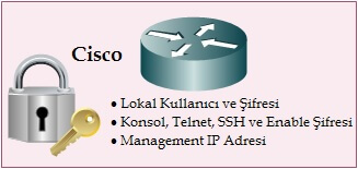 cisco telnet ssh enable console sifresi