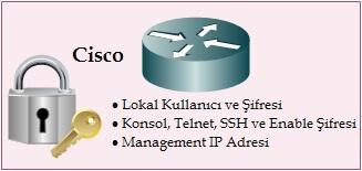 cisco telnet ssh enable console sifresi