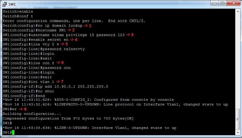 Lokal Kullanıcı Oluşturma, Enable, Telnet, Konsol Şifresi Verme ve Management IP'si Verme