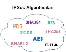 ipsec algoritmaları